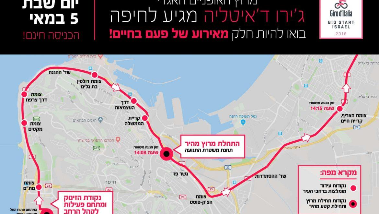 """חיפה מארחת: מירוץ האופניים היוקרתי """"ג'ירו ד'איטליה"""""""