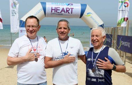 חיפה: שוחים מהלב ביום שישי