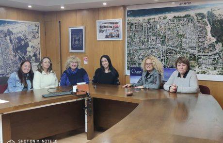קרית ים: שכונת מגורים עם רחובות בהן שמות של נשים בלבד