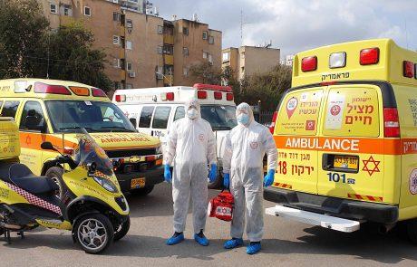 """מתחילת דגמו צוותי מד""""א למעלה משני מיליון ושמונה מאות אלף בני אדם"""