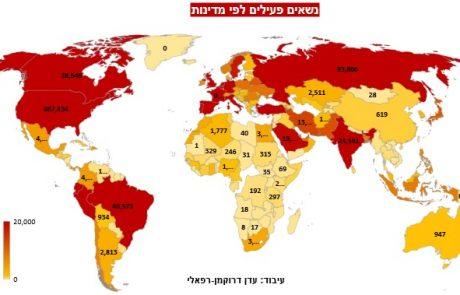 מצב הקורונה בעולם ובישראל